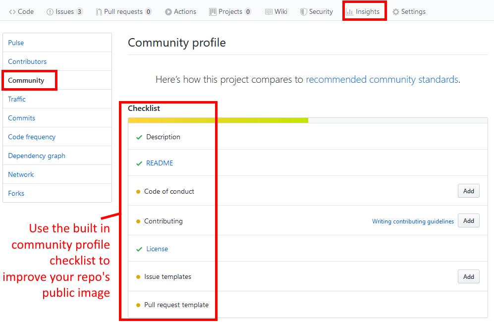 GitHub repository insights showing community checklist