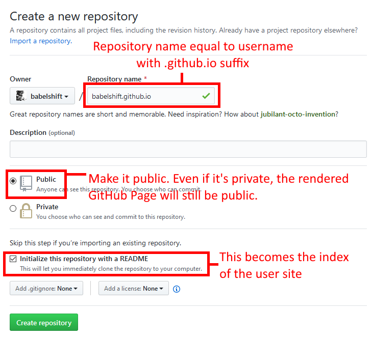 GitHub create user page repository.